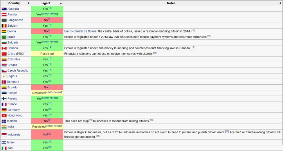 Liquidating agent definition wikipedia